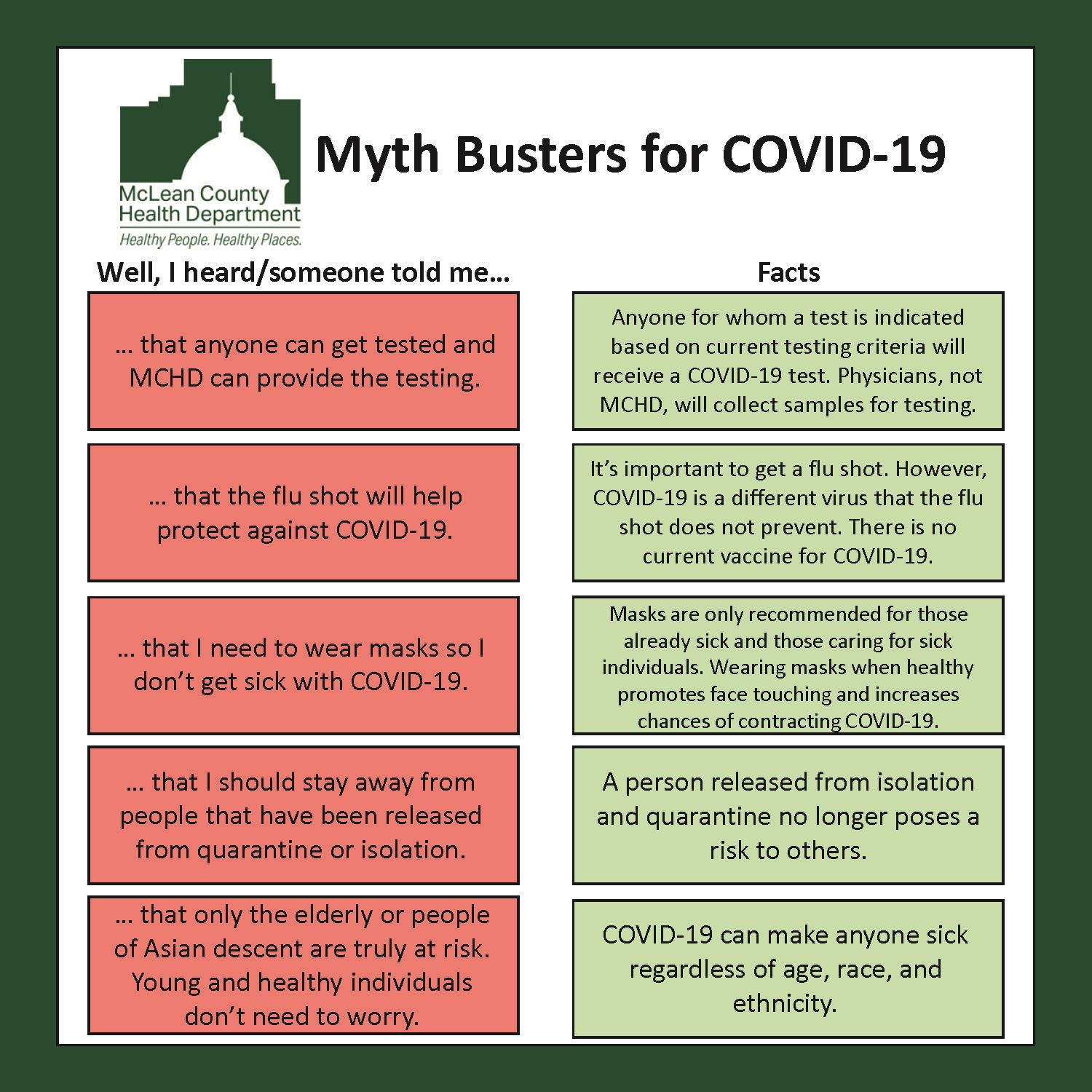 COVID Myth Busters from MCHD