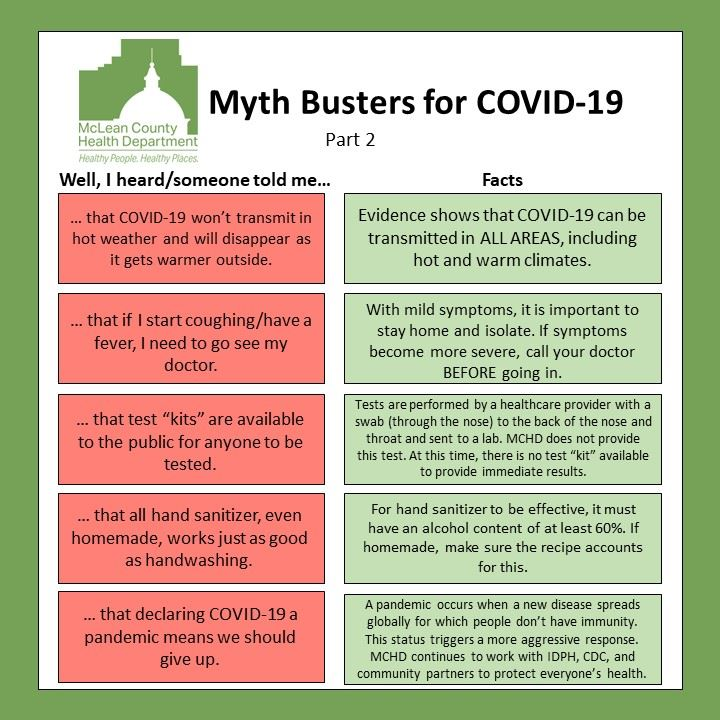 COVID Myth Busters Pt2