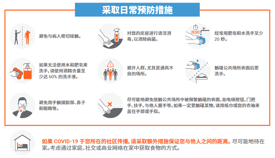 a graphic from the Orange County Health Care Agency in both English and Chinese.